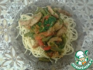 Рецепт Мясо по узбекски
